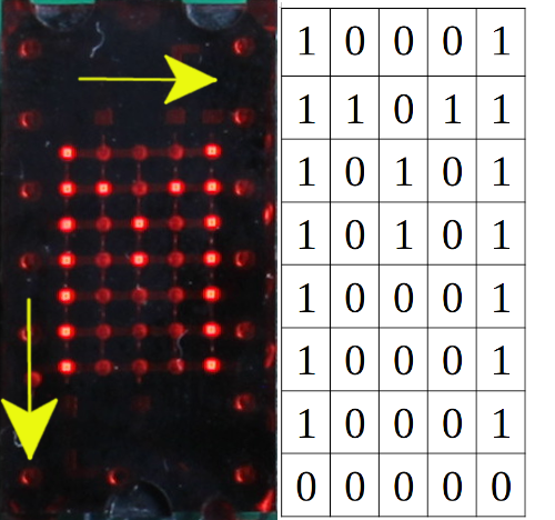 led matrix m